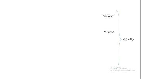 علل لرزه خیزی ایران و زلزله